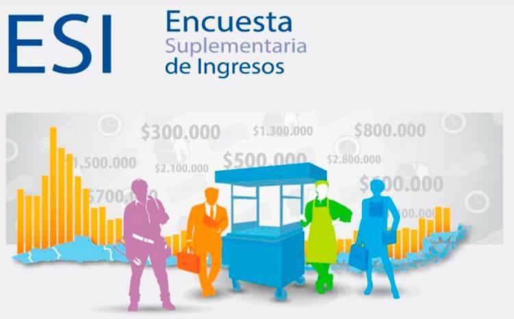 Ingreso Laboral Promedio Chile
